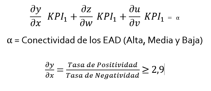 ecuacion modelo losada 1